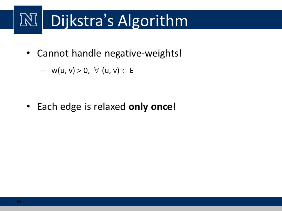 Dijkstra's Algorithm Cannot handle negative-weights.