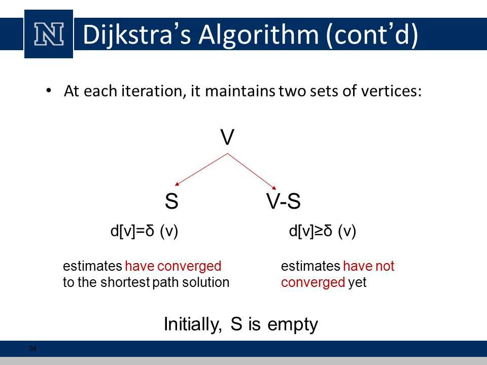 Dijkstra's Algorithm (cont'd) At each iteration, it maintains two sets of vertices: d[v]=δ (v)d[v]≥δ (v) V SV-S estimates have converged to the shortest path solution estimates have not converged yet Initially, S is empty 94