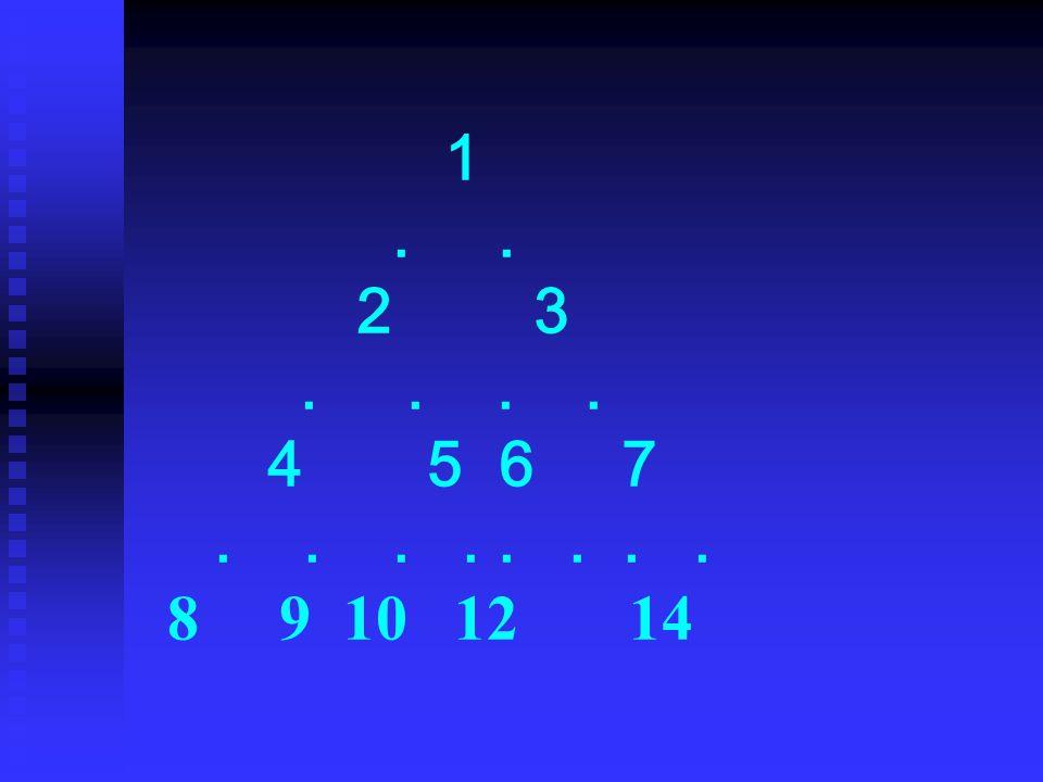 1.. 2 3.... 4 5 6 7........ 8 9 10 12 14