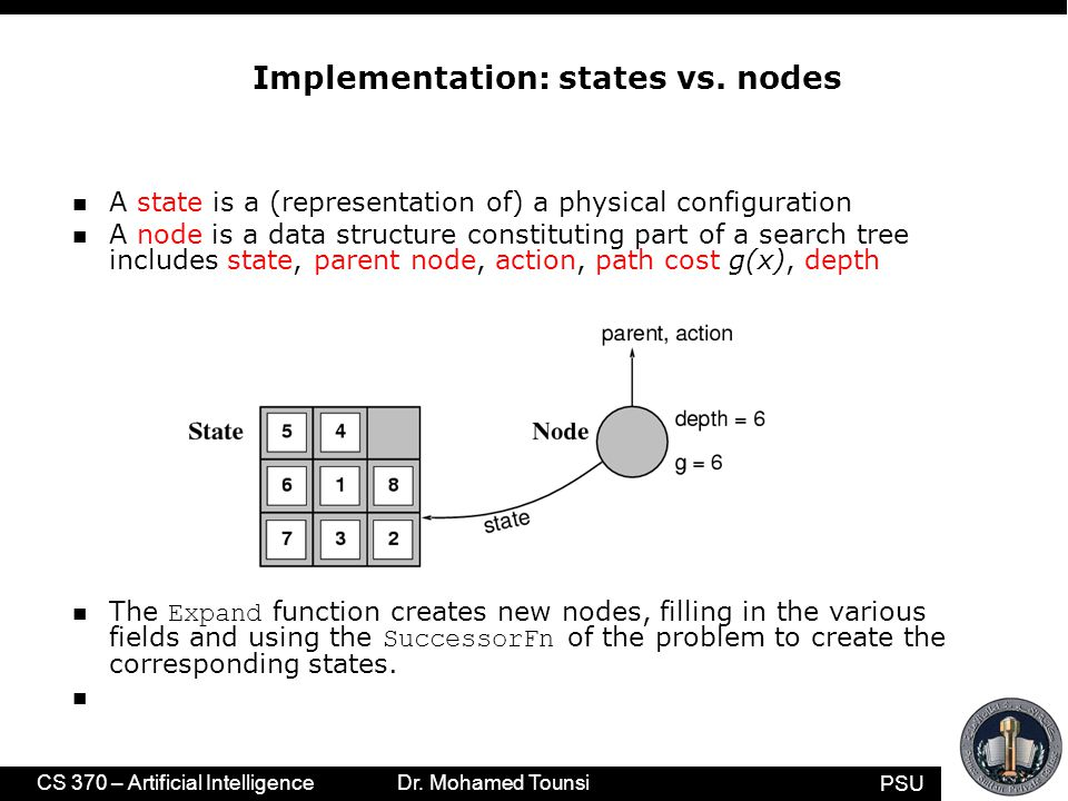 PSU CS 370 – Artificial Intelligence Dr. Mohamed Tounsi Implementation: states vs. nodes n A state is a (representation of) a physical configuration n