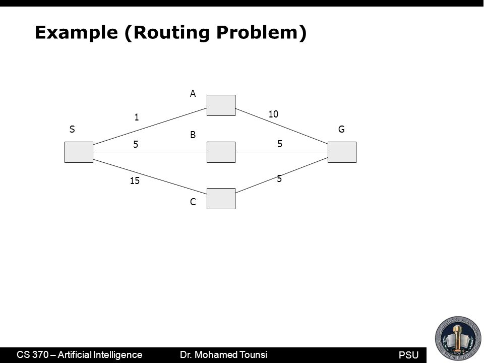 PSU CS 370 – Artificial Intelligence Dr. Mohamed Tounsi Example (Routing Problem) A B C SG 1 5 5 15 5 10