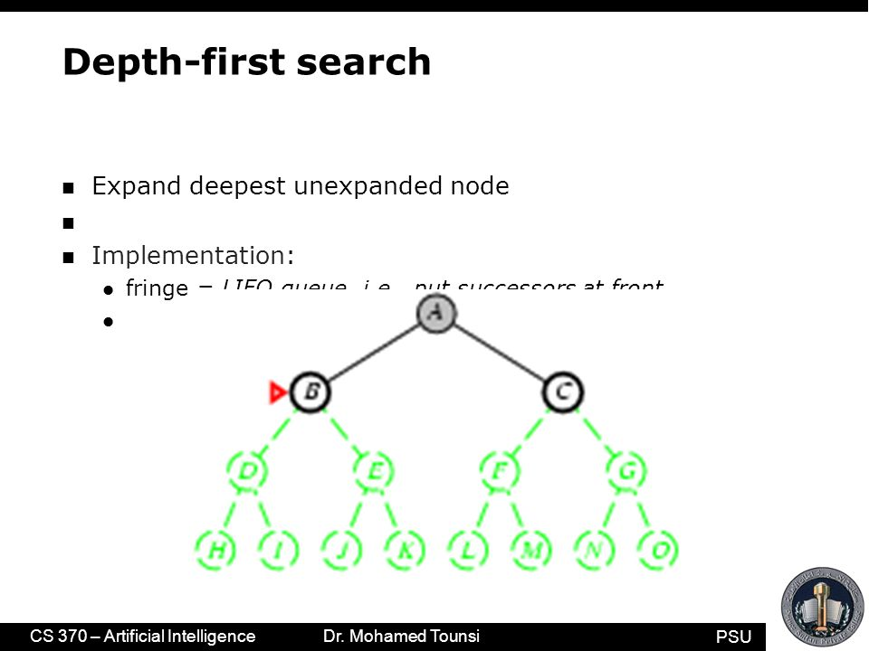 PSU CS 370 – Artificial Intelligence Dr. Mohamed Tounsi Depth-first search n Expand deepest unexpanded node n Implementation: l fringe = LIFO queue, i