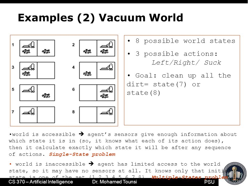 PSU CS 370 – Artificial Intelligence Dr. Mohamed Tounsi Iterative deepening search l =0