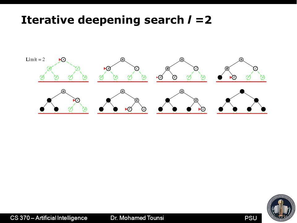 PSU CS 370 – Artificial Intelligence Dr. Mohamed Tounsi Iterative deepening search l =2