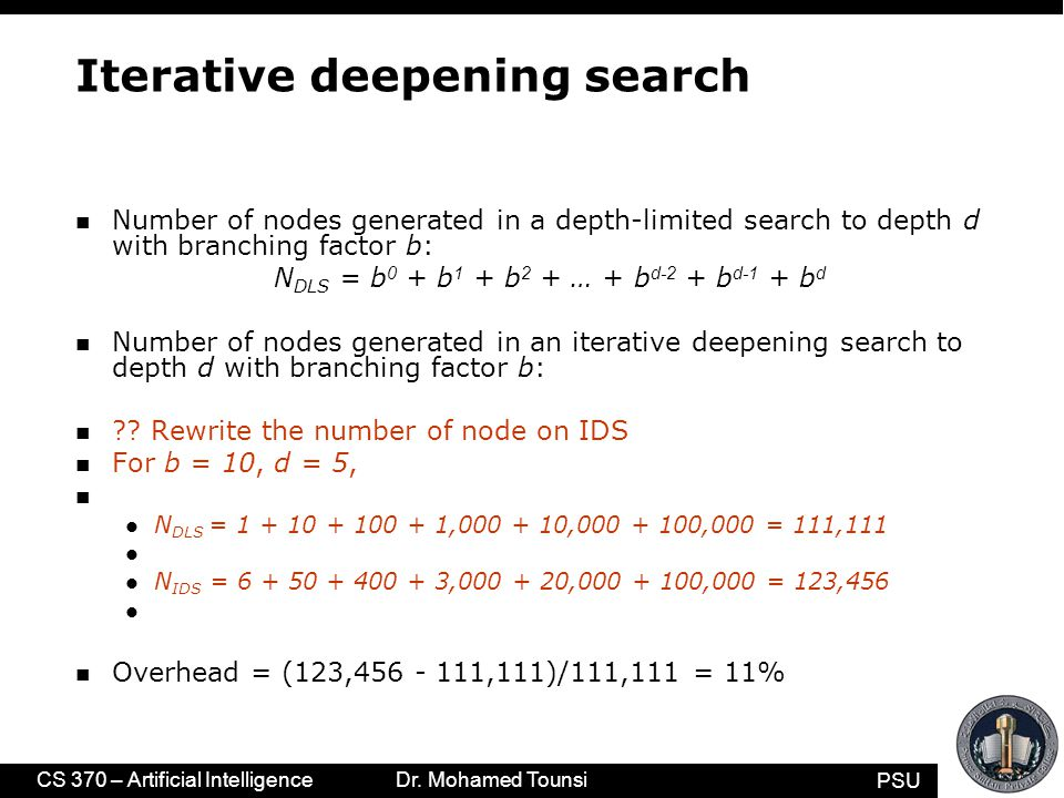 PSU CS 370 – Artificial Intelligence Dr. Mohamed Tounsi Iterative deepening search n Number of nodes generated in a depth-limited search to depth d wi