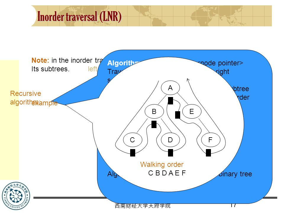 17 西南财经大学天府学院 Inorder traversal (LNR) Note: in the inorder traversal, the node is processed between Its subtrees.