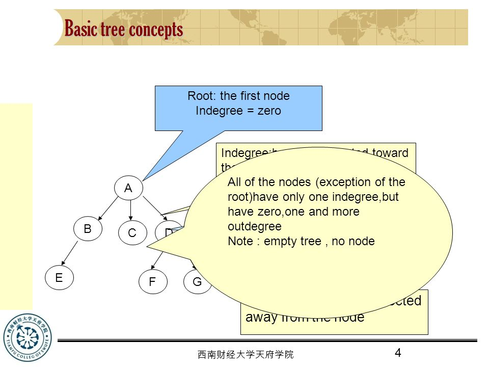 4 西南财经大学天府学院 Root: the first node Indegree = zero A G D F C E B Degree: the number of branches (the sum of indegree and outdegree) Outdegree:branch is directed away from the node Indegree:branch is directed toward the node All of the nodes (exception of the root)have only one indegree,but have zero,one and more outdegree Note : empty tree, no node Basic tree concepts