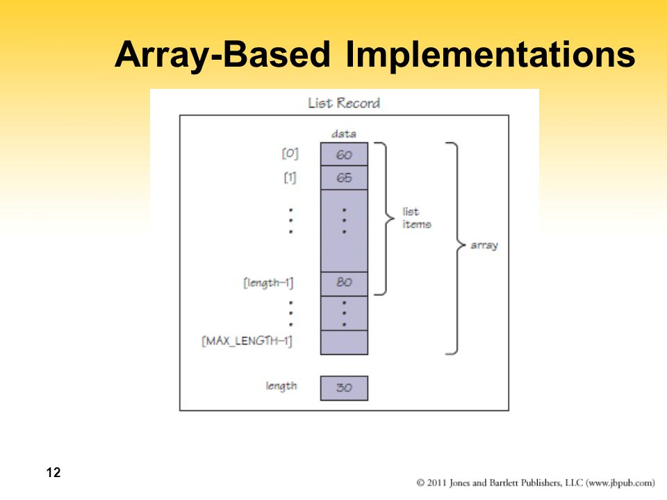 12 Array-Based Implementations