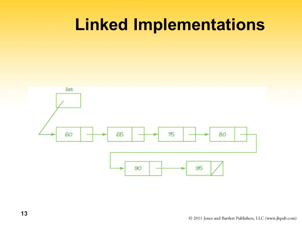 13 Linked Implementations