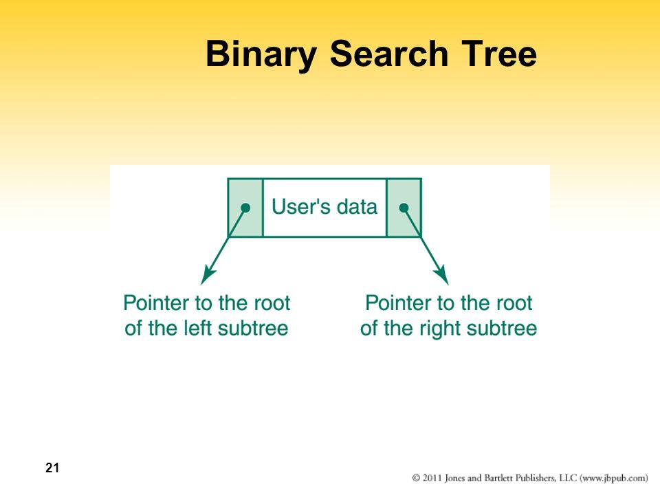 21 Binary Search Tree