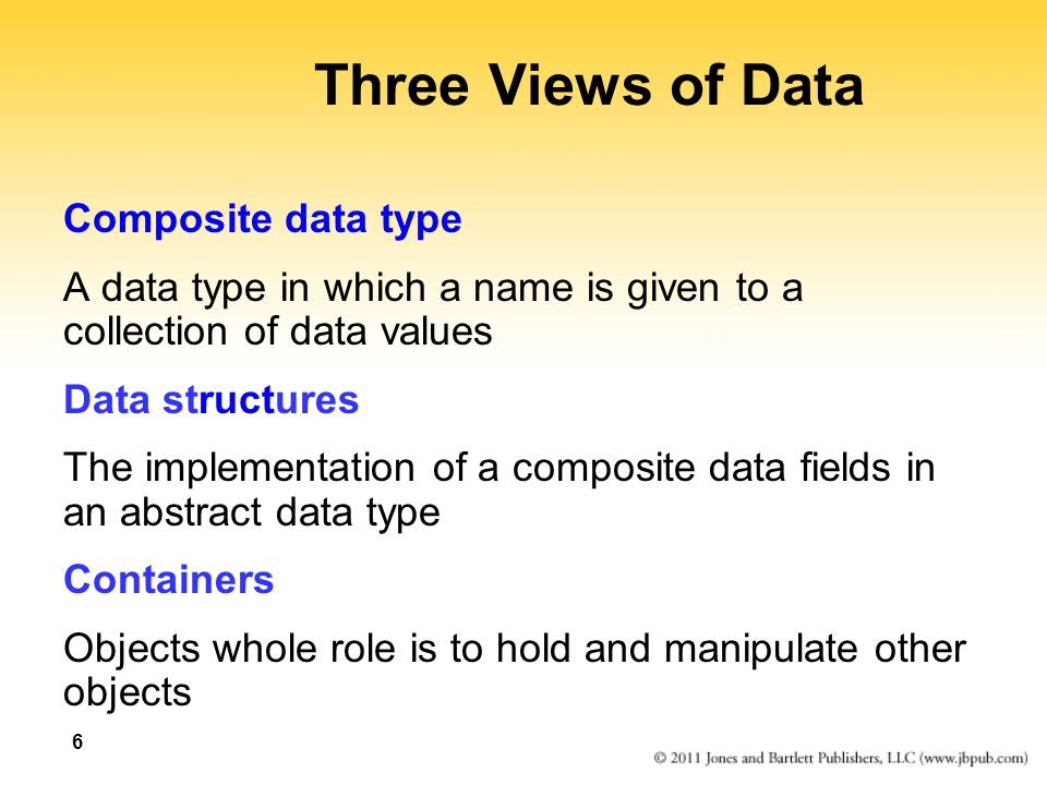 6 Three Views of Data Composite data type A data type in which a name is given to a collection of data values Data structures The implementation of a