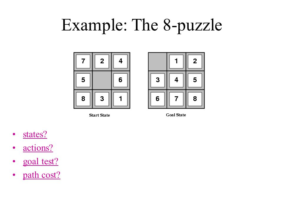 Example: The 8-puzzle states? actions? goal test? path cost?