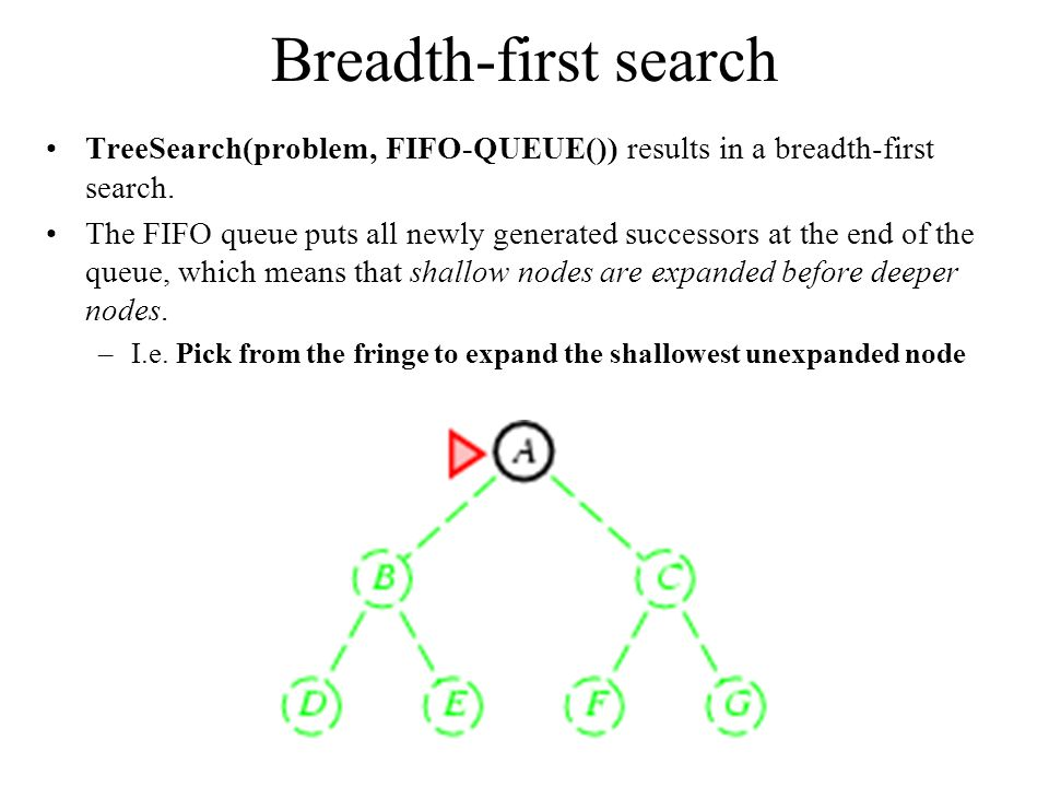 Breadth-first search TreeSearch(problem, FIFO-QUEUE()) results in a breadth-first search.