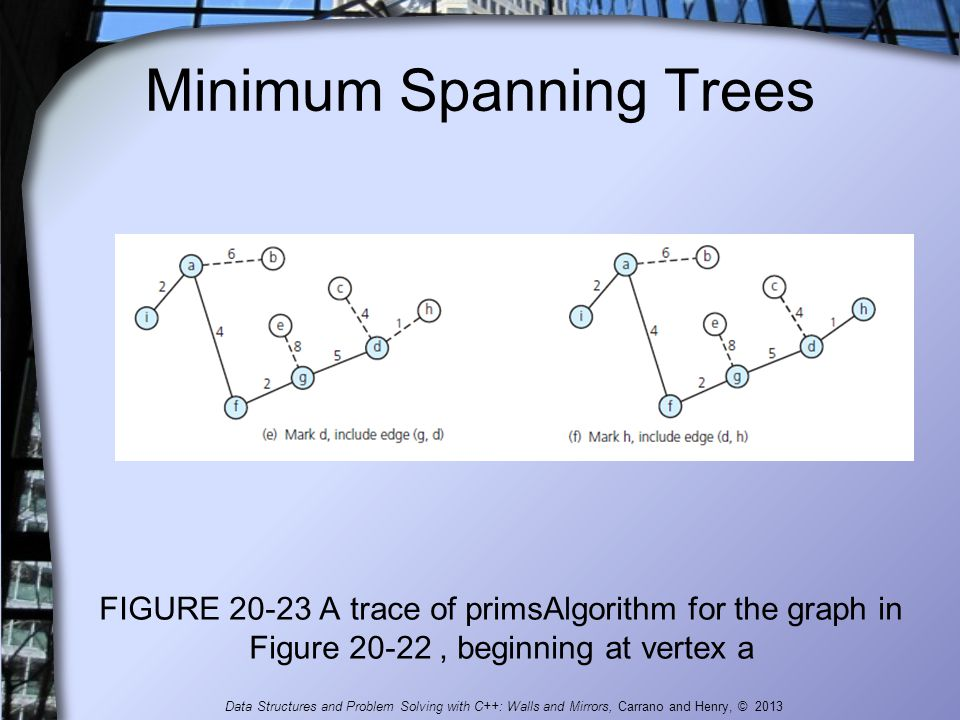 Minimum Spanning Trees FIGURE 20-23 A trace of primsAlgorithm for the graph in Figure 20-22, beginning at vertex a Data Structures and Problem Solving