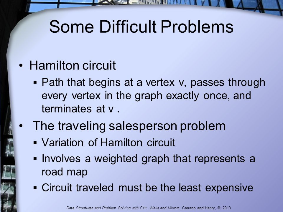 Some Difficult Problems Hamilton circuit  Path that begins at a vertex v, passes through every vertex in the graph exactly once, and terminates at v.