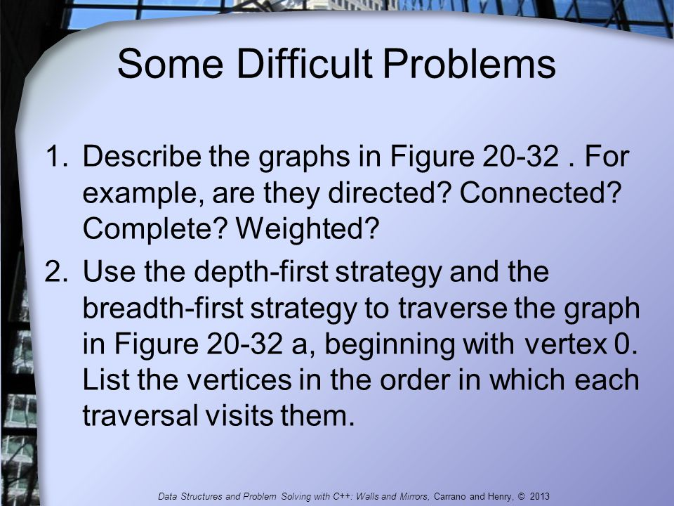 Some Difficult Problems 1.Describe the graphs in Figure 20-32. For example, are they directed? Connected? Complete? Weighted? 2.Use the depth-first st