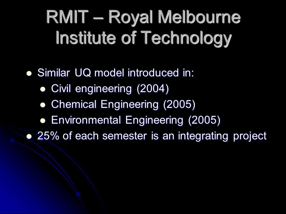 RMIT – Royal Melbourne Institute of Technology Similar UQ model introduced in: Similar UQ model introduced in: Civil engineering (2004) Civil engineer