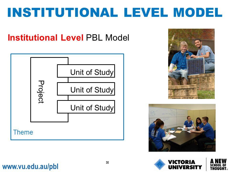 30 www.vu.edu.au/pbl INSTITUTIONAL LEVEL MODEL Institutional Level PBL Model Unit of Study Project Theme