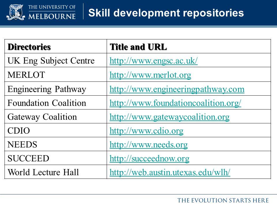 Skill development repositories Directories Title and URL UK Eng Subject Centrehttp://www.engsc.ac.uk/ MERLOThttp://www.merlot.org Engineering Pathwayh