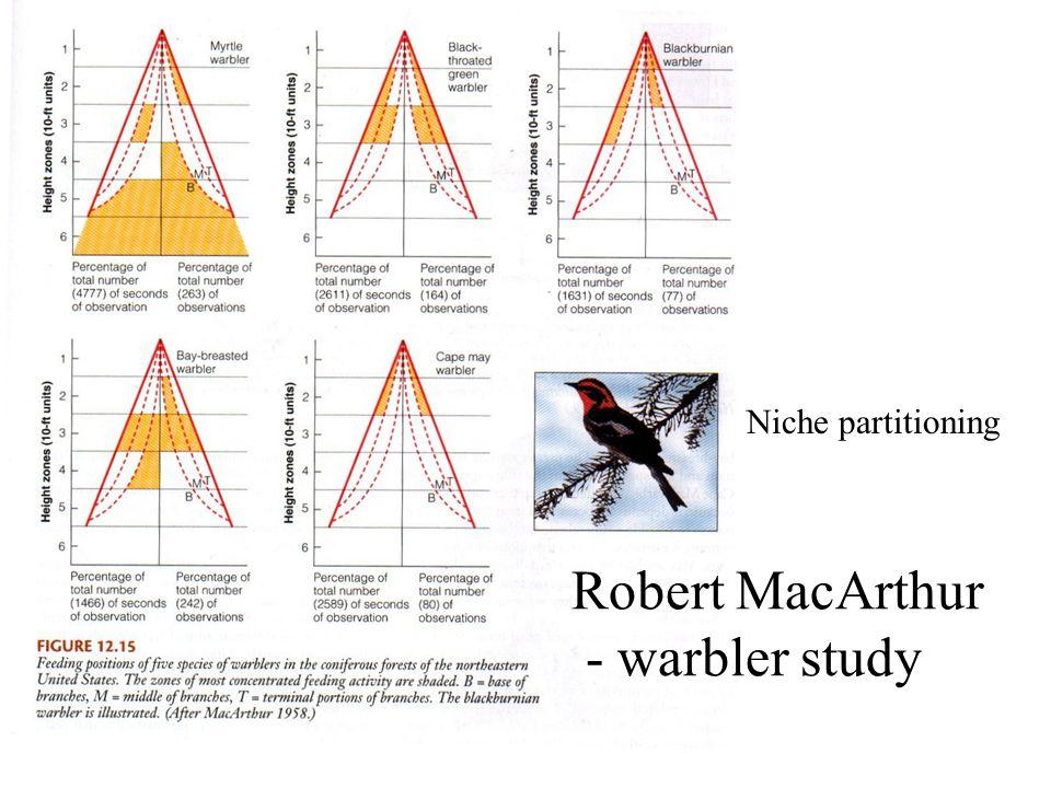 Robert MacArthur - warbler study Niche partitioning