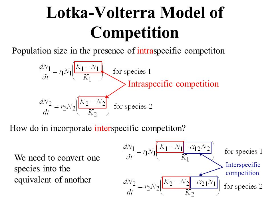 Lotka-Volterra Model of Competition Population size in the presence of intraspecific competiton How do in incorporate interspecific competiton.