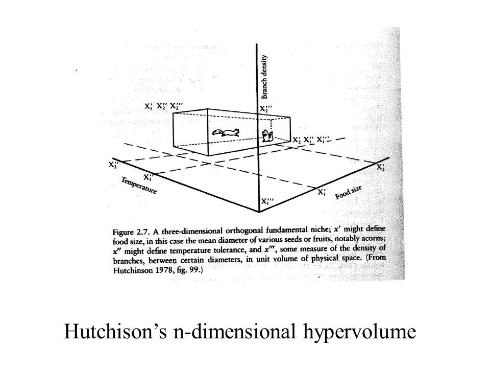 Hutchison's n-dimensional hypervolume