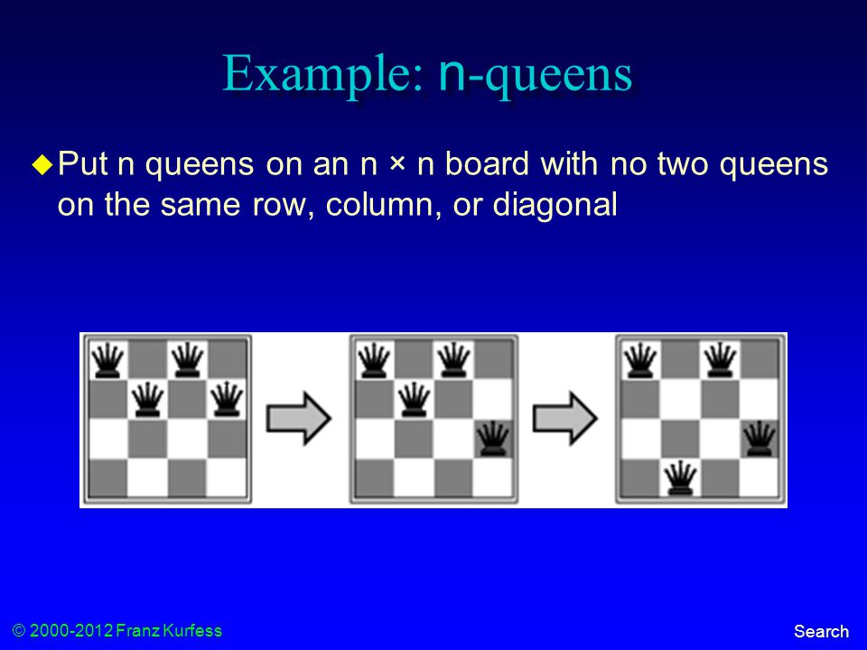 © 2000-2012 Franz Kurfess Search Example: n -queens  Put n queens on an n × n board with no two queens on the same row, column, or diagonal