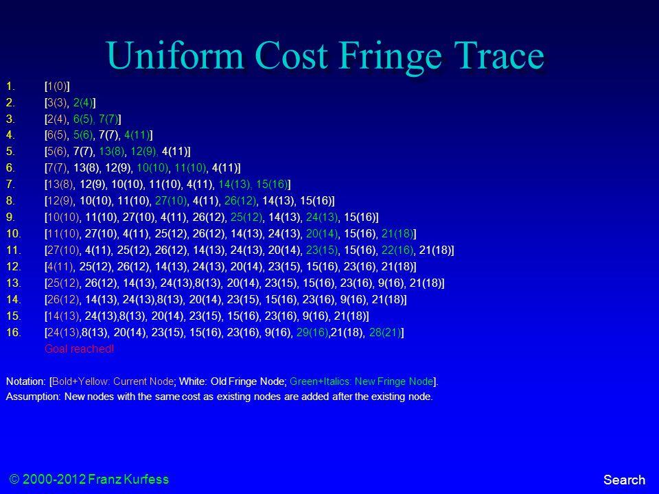 © 2000-2012 Franz Kurfess Search Uniform Cost Fringe Trace 1.