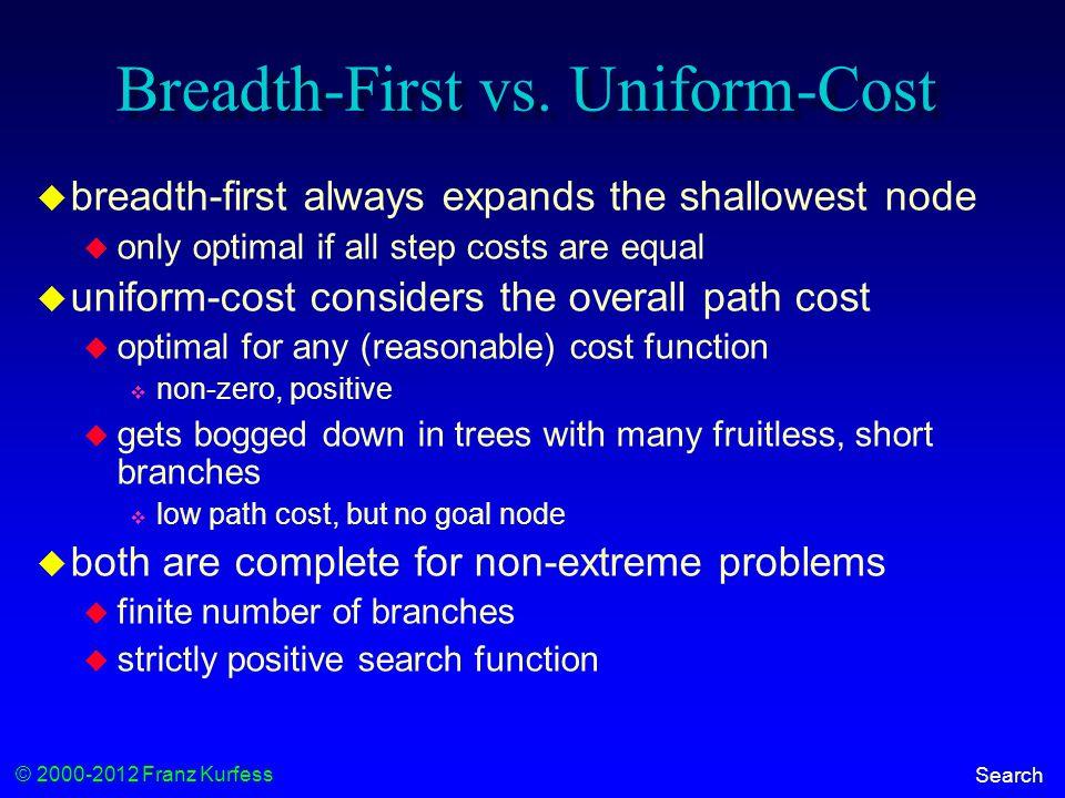 © 2000-2012 Franz Kurfess Search Breadth-First vs.