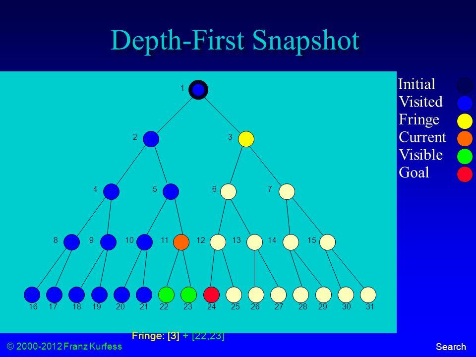 © 2000-2012 Franz Kurfess Search Depth-First Snapshot Initial Visited Fringe Current Visible Goal 1 23 456 7 89101112131415 16171819202122232425262728293031 Fringe: [3] + [22,23]