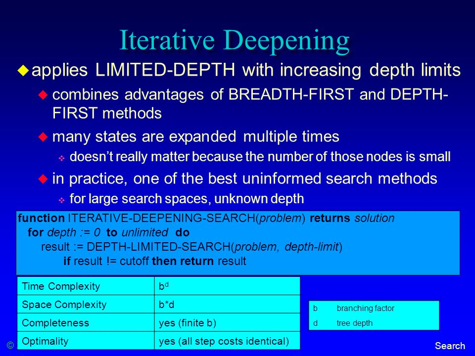 © 2000-2012 Franz Kurfess Search  applies LIMITED-DEPTH with increasing depth limits  combines advantages of BREADTH-FIRST and DEPTH- FIRST methods  many states are expanded multiple times  doesn't really matter because the number of those nodes is small  in practice, one of the best uninformed search methods  for large search spaces, unknown depth function ITERATIVE-DEEPENING-SEARCH(problem) returns solution for depth := 0 to unlimited do result := DEPTH-LIMITED-SEARCH(problem, depth-limit) if result != cutoff then return result Iterative Deepening bbranching factor dtree depth Time Complexitybdbd Space Complexityb*d Completenessyes (finite b) Optimalityyes (all step costs identical)