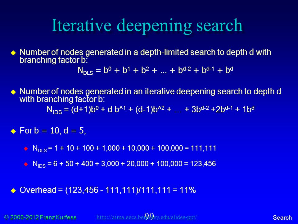 © 2000-2012 Franz Kurfess Search 99 Iterative deepening search  Number of nodes generated in a depth-limited search to depth d with branching factor b : N DLS = b 0 + b 1 + b 2 + … + b d-2 + b d-1 + b d  Number of nodes generated in an iterative deepening search to depth d with branching factor b : N IDS = (d+1)b 0 + d b^ 1 + (d-1)b^ 2 + … + 3b d-2 +2b d-1 + 1b d  For b = 10, d = 5,  N DLS = 1 + 10 + 100 + 1,000 + 10,000 + 100,000 = 111,111  N IDS = 6 + 50 + 400 + 3,000 + 20,000 + 100,000 = 123,456  Overhead = (123,456 - 111,111)/111,111 = 11% http://aima.eecs.berkeley.edu/slides-ppt/