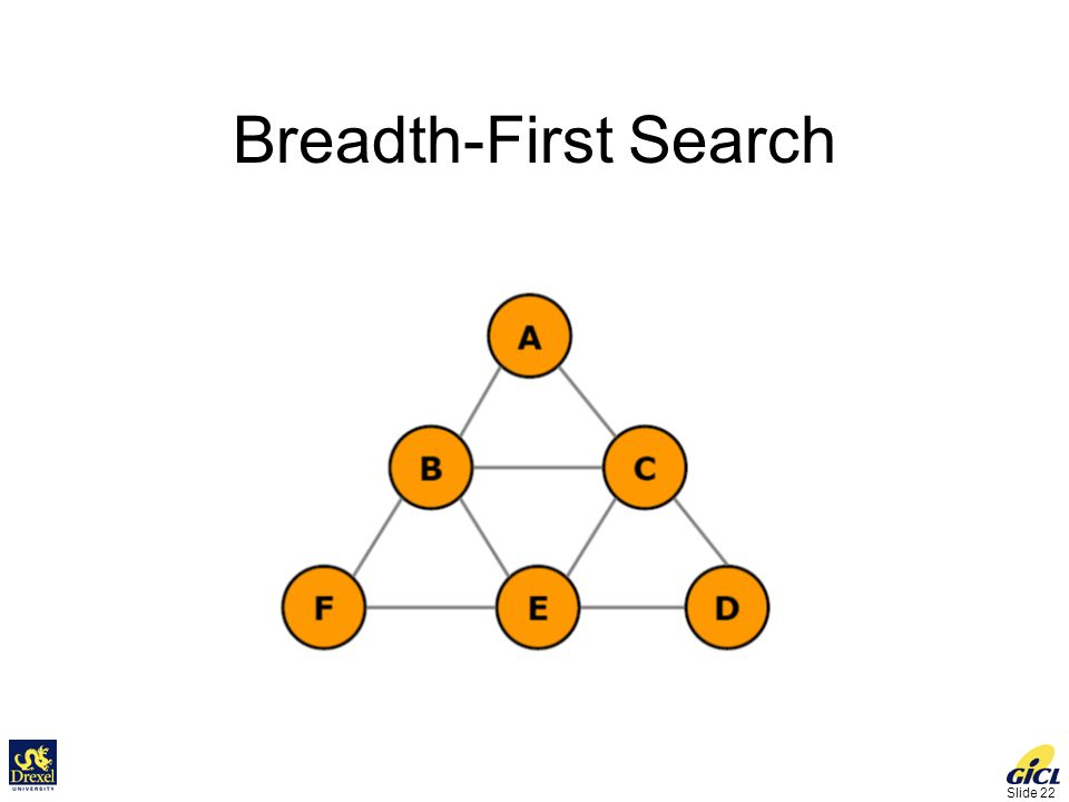 Slide 22 Breadth-First Search