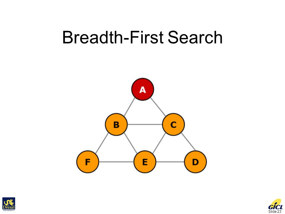 Slide 23 Breadth-First Search