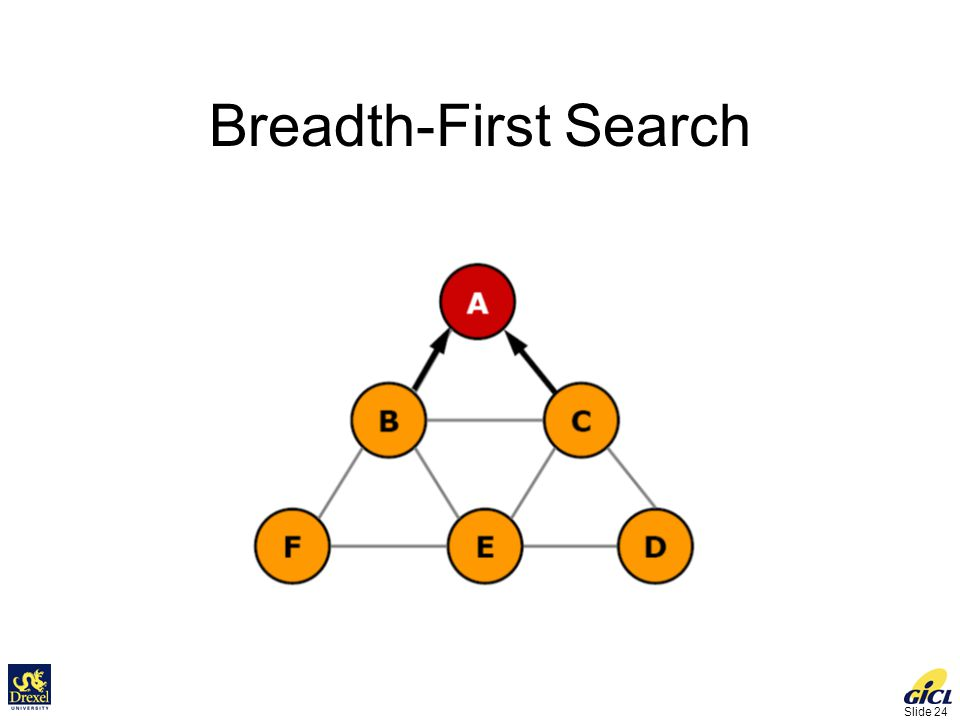 Slide 24 Breadth-First Search