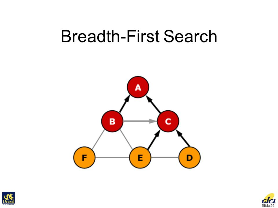 Slide 26 Breadth-First Search
