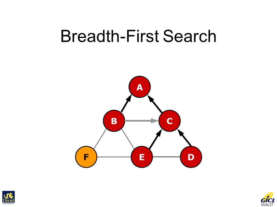 Slide 27 Breadth-First Search