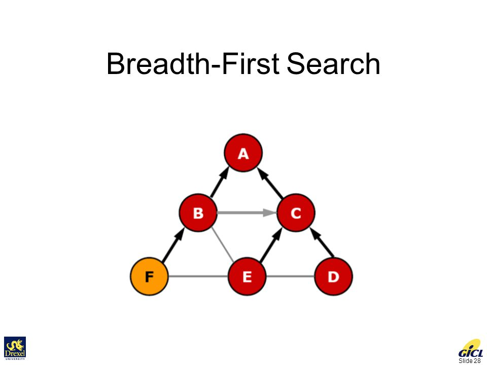Slide 28 Breadth-First Search