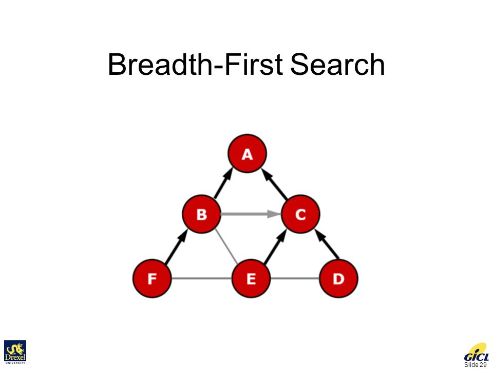 Slide 29 Breadth-First Search