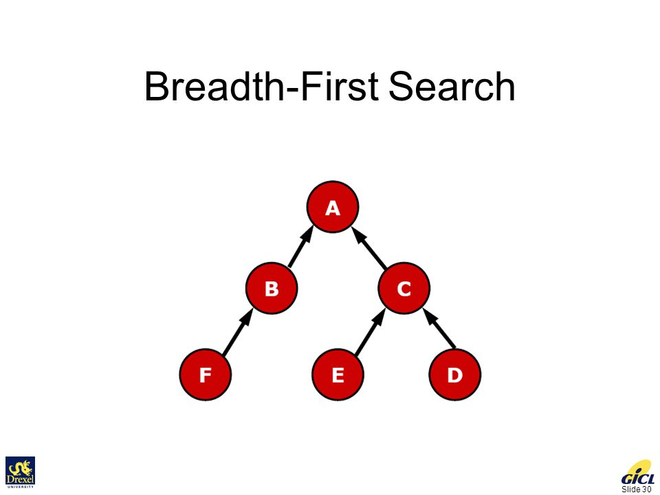 Slide 30 Breadth-First Search