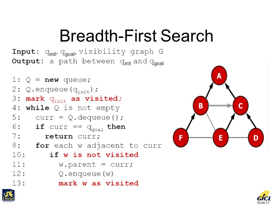 Slide 31 Breadth-First Search