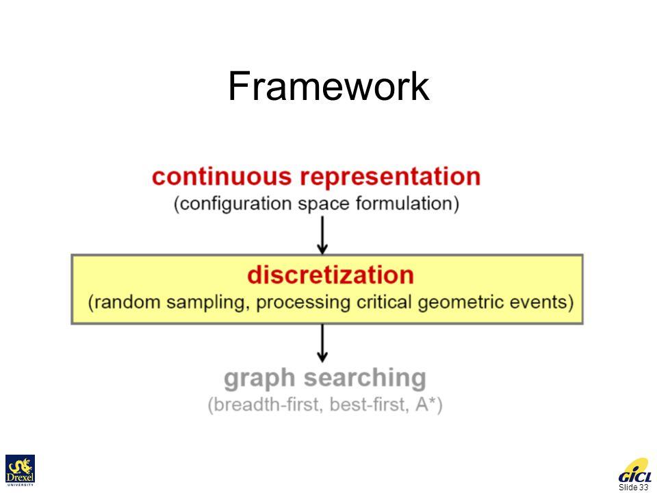 Slide 33 Framework