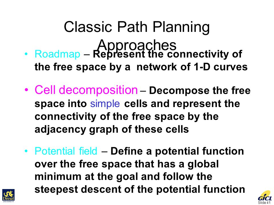 Slide 41 Classic Path Planning Approaches Roadmap – Represent the connectivity of the free space by a network of 1-D curves Cell decomposition – Decompose the free space into simple cells and represent the connectivity of the free space by the adjacency graph of these cells Potential field – Define a potential function over the free space that has a global minimum at the goal and follow the steepest descent of the potential function