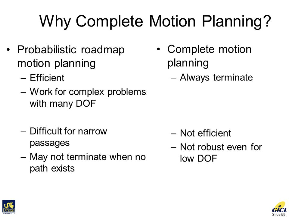 Slide 59 Why Complete Motion Planning.