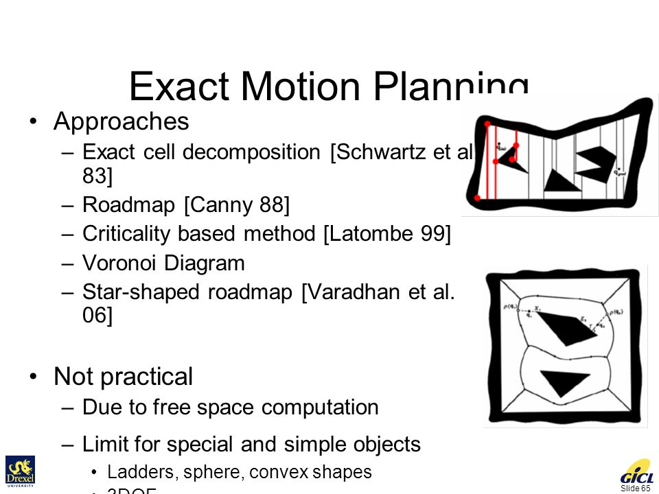 Slide 65 Exact Motion Planning Approaches –Exact cell decomposition [Schwartz et al.