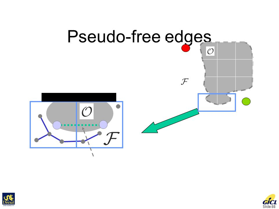 Slide 88 Pseudo-free edges Pseudo free edge for two adjacent cells Goal Initial