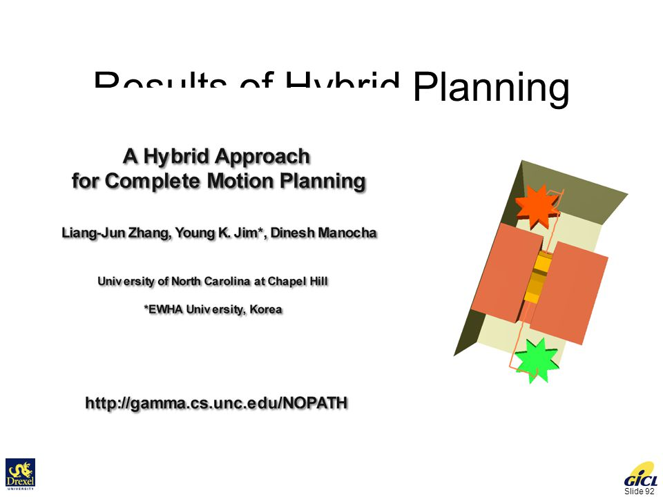 Slide 92 Results of Hybrid Planning