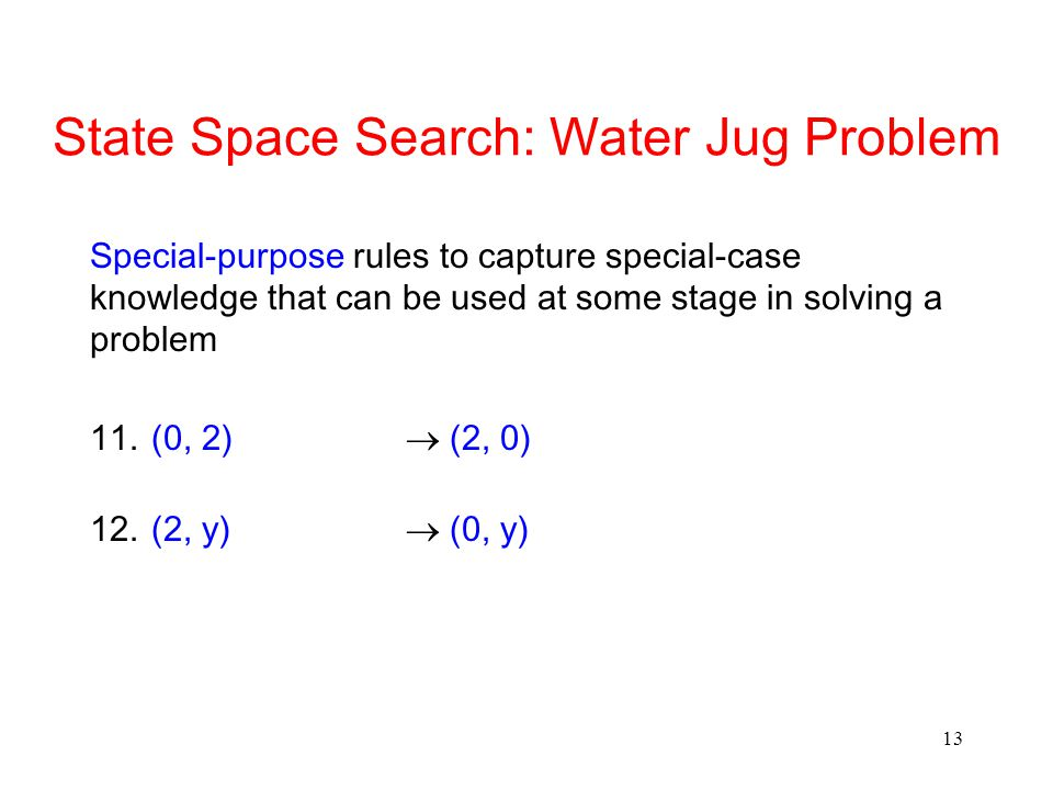 13 State Space Search: Water Jug Problem Special-purpose rules to capture special-case knowledge that can be used at some stage in solving a problem 11.(0, 2)  (2, 0) 12.(2, y)  (0, y)
