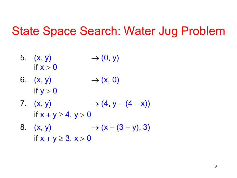 9 State Space Search: Water Jug Problem 5.(x, y)  (0, y) if x  0 6.(x, y)  (x, 0) if y  0 7.(x, y)  (4, y  (4  x)) if x  y  4, y  0 8.(x, y)  (x  (3  y), 3) if x  y  3, x  0