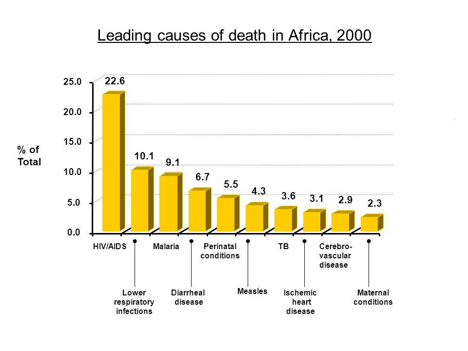 Where are we in HIV vaccine development.